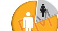 Gender Responsive Budgeting (image: Penang Monthly)